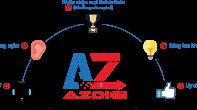 Khuyến mãi của AZDigi