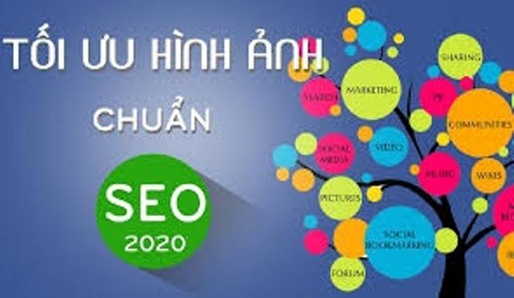 phan-mem-nen-hinh-anh-wordpress-chuan-seo