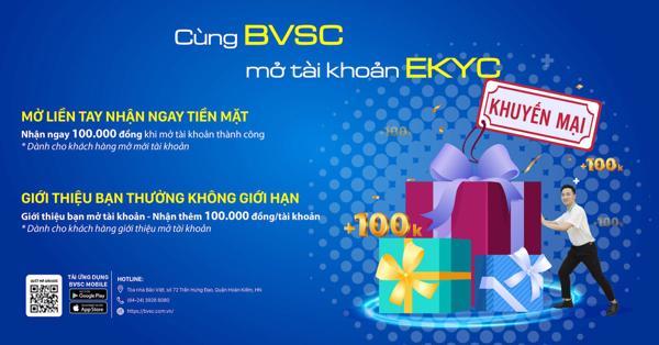 Mở tài khoản chứng khoán online Bảo Việt